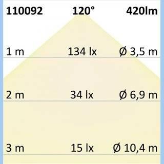 MR16 LED Strahler 5W, 120°, warmweiß, dimmbar