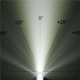 Linearlinse für MINI-MAXI-ROUND-ECK, L: 2000mm