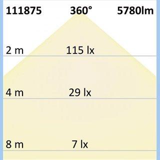 E27/E40 Corn 44W, 360°, neutralweiß