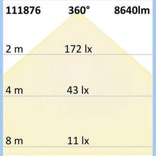 E27/E40 Corn 66W, 360°, neutralweiß