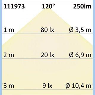 MR11 LED 4W diffus, 120°, warmweiß, dimmbar