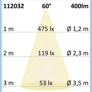 LED Einbaustrahler COB mit Reflektor, 5W, 60°, nickel geb., warmweiß