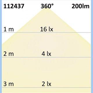 E14 LED Kerze, 2W, klar, warmweiß, dimmbar
