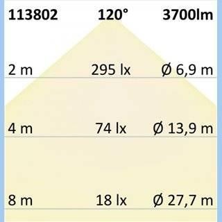 LED Hängeleuchte, DM 60cm, weiß, 52W, ColorSwitch 3000|3500|4000K, dimmbar