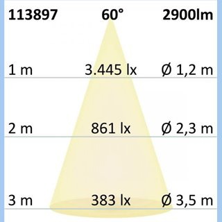 3-PH Schienen-Strahler, 28W, 60°, weiß matt, 3500K
