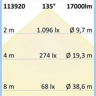 LED Fluter SMD 150W, 75°*135°, neutralweiß, IP66, 1-10V dimmbar