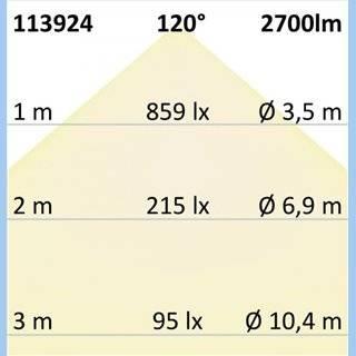LED Decken/Wandleuchte 24W, IP54, ColorSwitch 3000K|4000K, weiß