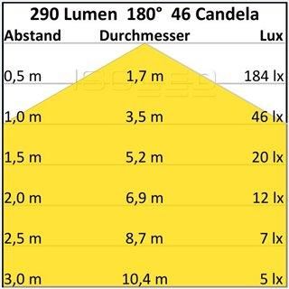 LED Wandleuchte Linear Up+Down 600 25W, IP40, schwarz, warmweiß