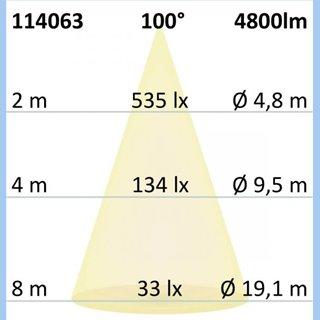 LED Aufbau/Hängeleuchte Linear Raster 40W, anreihbar, schwarz, ColorSwitch 3000|3500|4000K