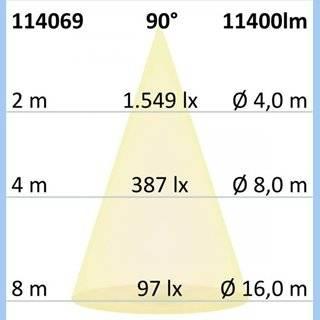 FastFix LED Linearsystem R Modul 1,5m 25-75W, 4000K, 90°, 1-10V dimmbar