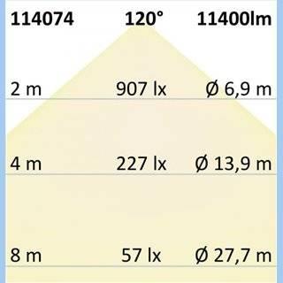 FastFix LED Linearsystem R Modul 1,5m 25-75W, 5000K, 120°, 1-10V dimmbar