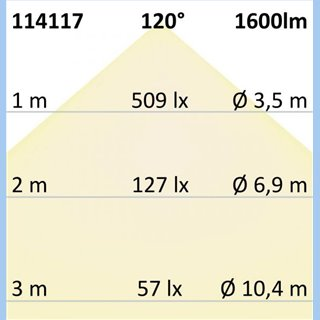 LED Downlight Flex 23W, UGR19, 120°, Lochausschnitt 50-210mm, neutralweiß, dimmbar