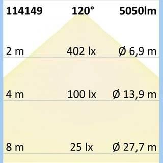 LED Wannenleuchte 120cm IP65, Powerswitch 25-40W, Colorswitch 3000K|4000K|5000K