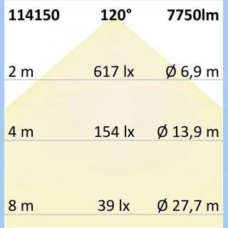 LED Wannenleuchte 150cm IP65, Powerswitch 35-60W, Colorswitch 3000K|4000K|5000K