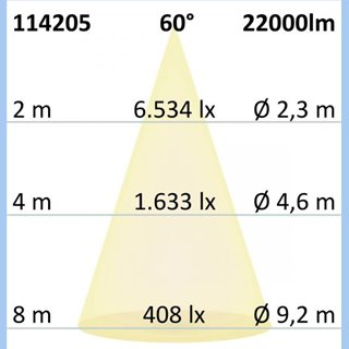 LED Hallenleuchte Linear SK 150W, IP65, weiß, neutralweiß, 60°, 1-10V dimmbar