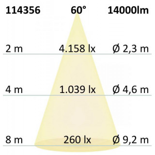 LED Hallenleuchte Linear SK 100W, IP65, weiß, neutralweiß, 60°, 1-10V dimmbar