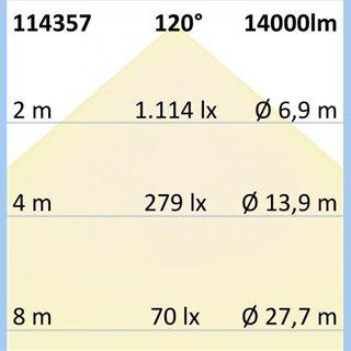 LED Hallenleuchte Linear SK 100W, IP65, weiß, neutralweiß, 120°, 1-10V dimmbar